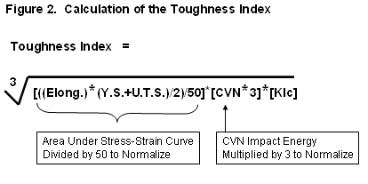 ta62toughnessindex2007fig2